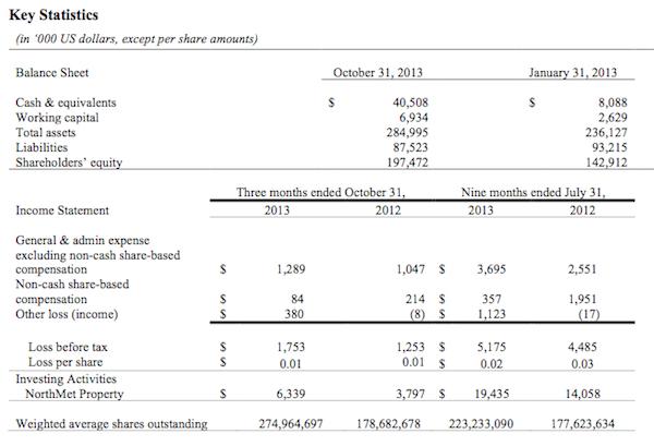 2013 Oct Financial Stats