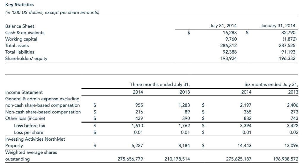 Key Stats July 2014