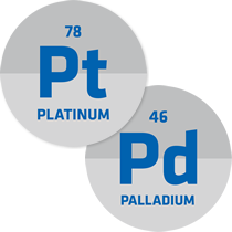 Platinum (Pt) and Palladium (Pd)
